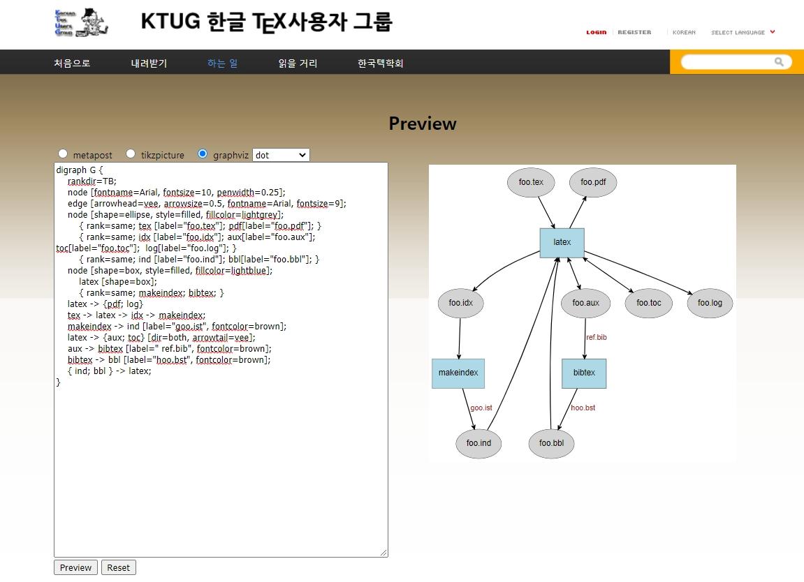 graphviz_in_ktug_website.jpg