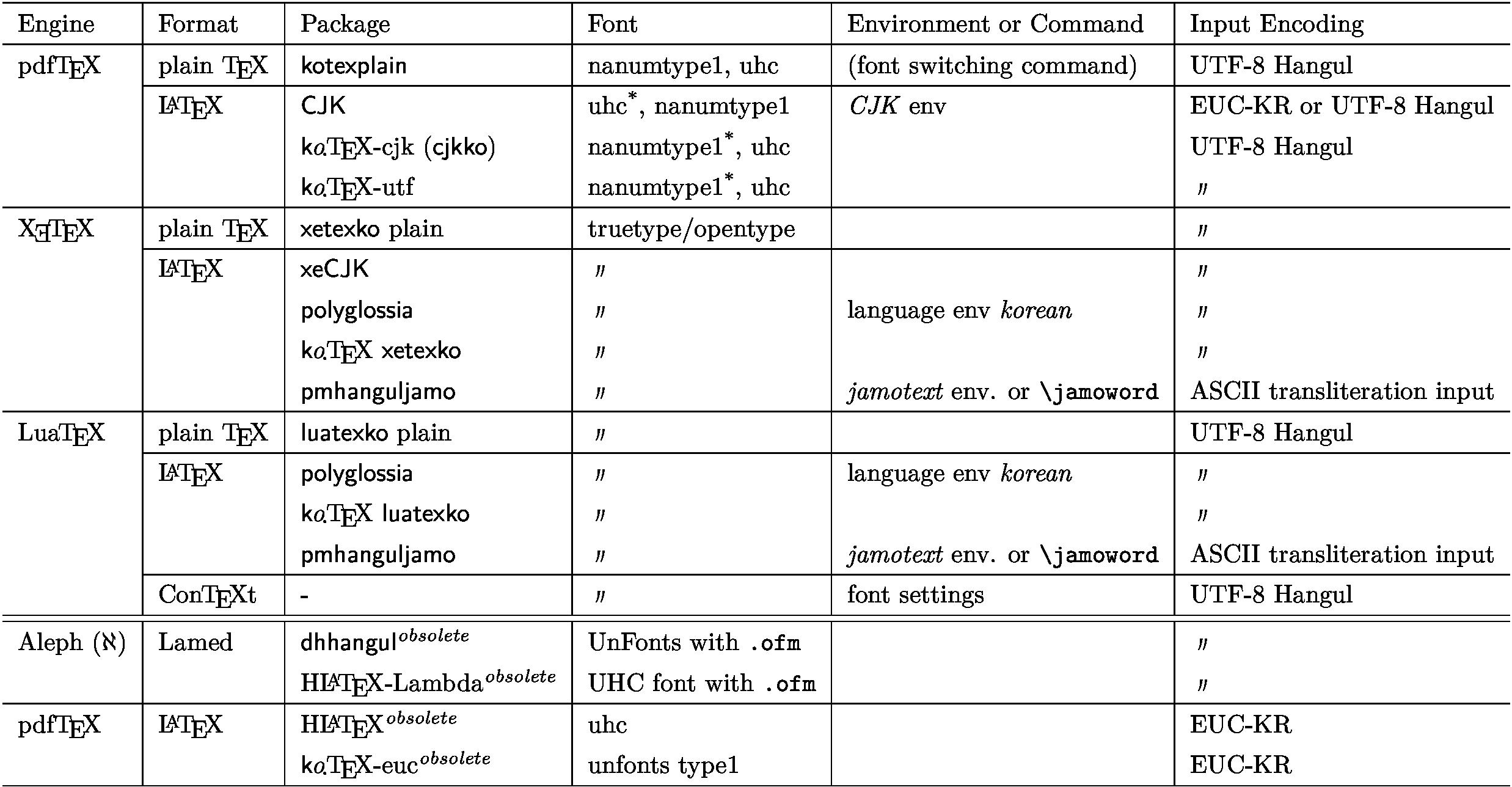 hangul-in-tex.png