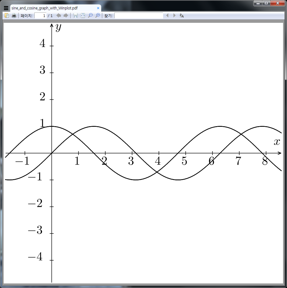 sine_and_cosine_graph_with_Winplot.png